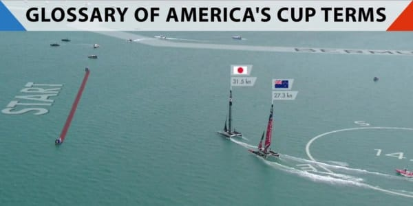 35th America's Cup Glossary Of Sailing Terms