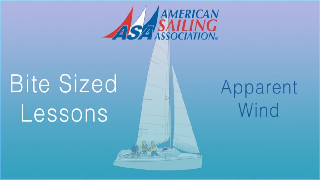 ASA's Bite Sized Lessons : Apparent Wind